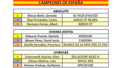 campeones España CCE