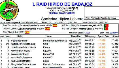 Galia raid CEI Badajoz